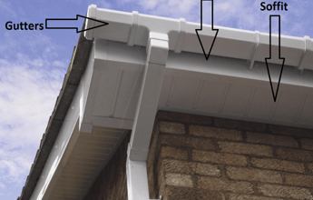 Instructions to check out your roofline